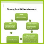 planning-for-all-learners