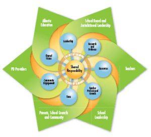 smalldiagram